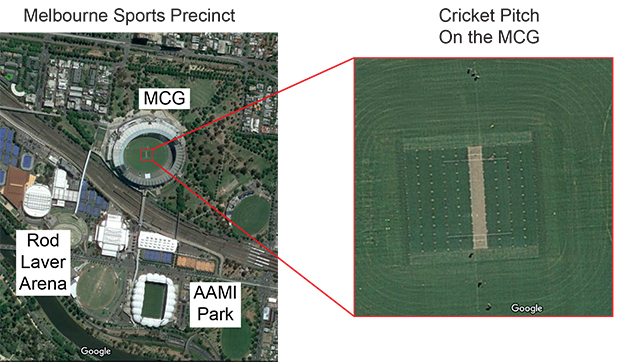 Aerial view of the MCG